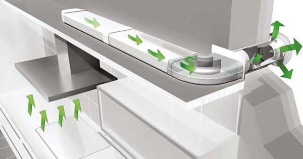 Как выбрать и смонтировать воздуховод для кухни?