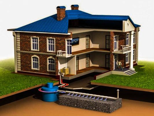Особенности правильной установки канализации в частном доме